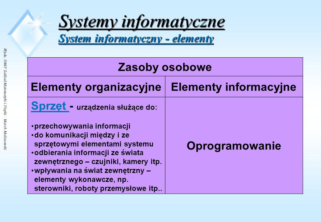 Wydz. BMiP Zakład Matematyki i Fizyki - Marek Malinowski Systemy informatyczne System informatyczny - charakterystyka System informatyczny – część sys