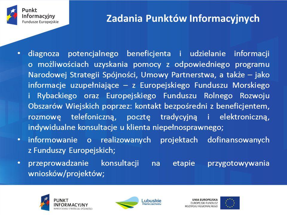 Zadania Punktów Informacyjnych diagnoza potencjalnego beneficjenta i udzielanie informacji o możliwościach uzyskania pomocy z odpowiedniego programu N