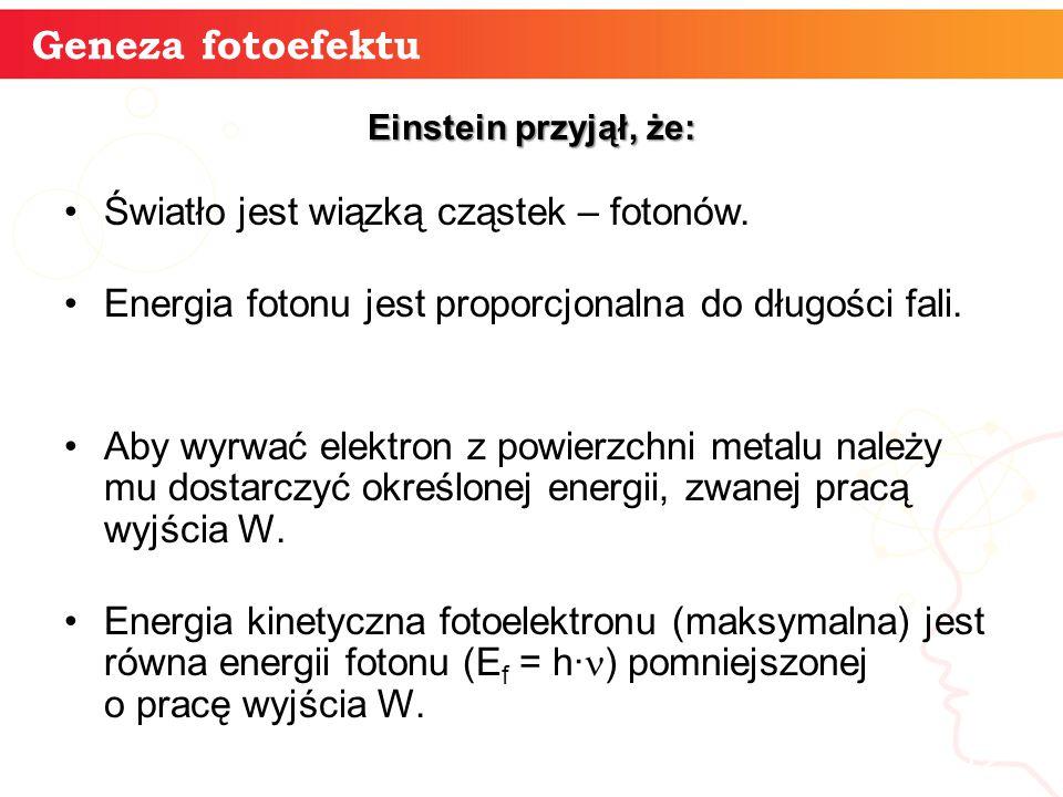 12 Geneza fotoefektu Einstein przyjął, że: Światło jest wiązką cząstek – fotonów. Energia fotonu jest proporcjonalna do długości fali. Aby wyrwać elek