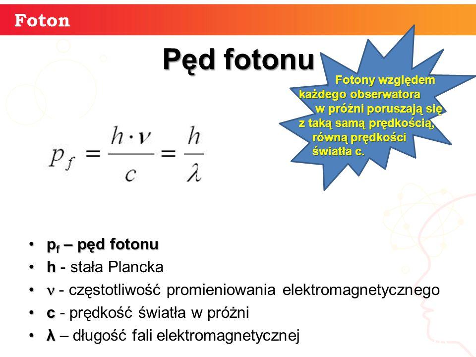 18 Foton Pęd fotonu p f – pęd fotonup f – pęd fotonu hh - stała Plancka - częstotliwość promieniowania elektromagnetycznego cc - prędkość światła w próżni λλ – długość fali elektromagnetycznej Fotony względem każdego obserwatora w próżni poruszają się z taką samą prędkością, równą prędkości światła c.