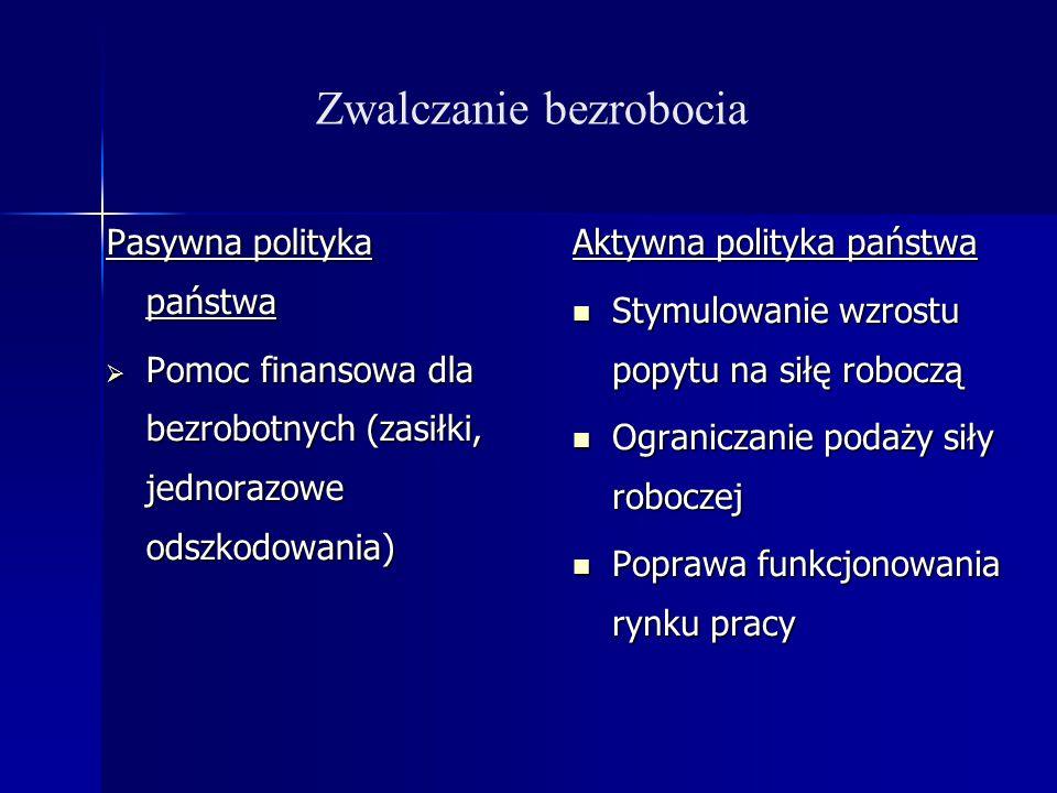 199719981999200020012002 Stopa bezrobocia w % 10,310,413,115,117,518,1 Bezrobocie w Polsce