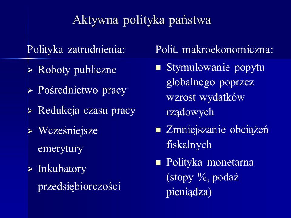 Zwalczanie bezrobocia Pasywna polityka państwa  Pomoc finansowa dla bezrobotnych (zasiłki, jednorazowe odszkodowania) Aktywna polityka państwa Stymul