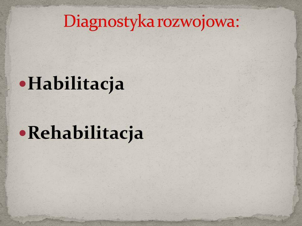 Habilitacja Rehabilitacja