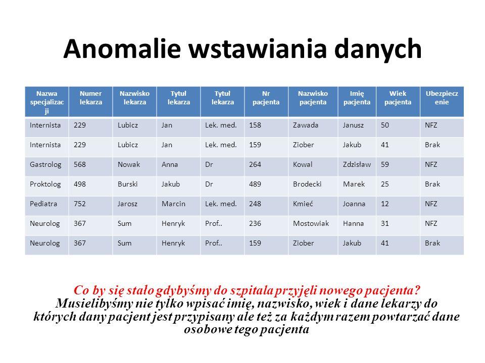 Anomalie wstawiania danych Nazwa specjalizac ji Numer lekarza Nazwisko lekarza Tytuł lekarza Nr pacjenta Nazwisko pacjenta Imię pacjenta Wiek pacjenta Ubezpiecz enie Internista229LubiczJanLek.