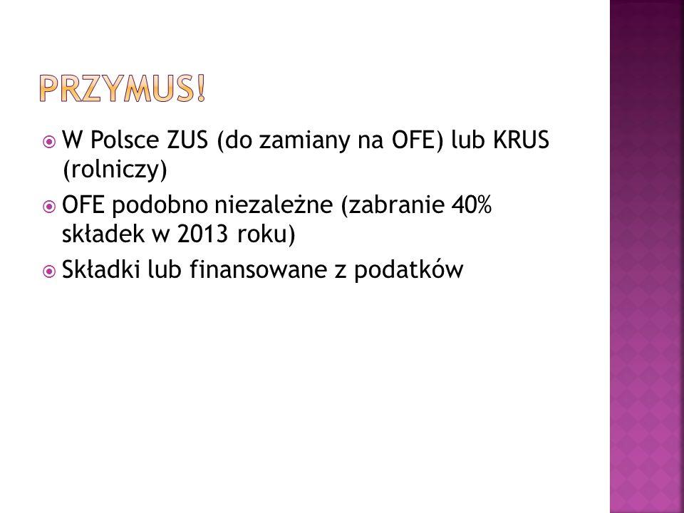  W Polsce ZUS (do zamiany na OFE) lub KRUS (rolniczy)  OFE podobno niezależne (zabranie 40% składek w 2013 roku)  Składki lub finansowane z podatkó