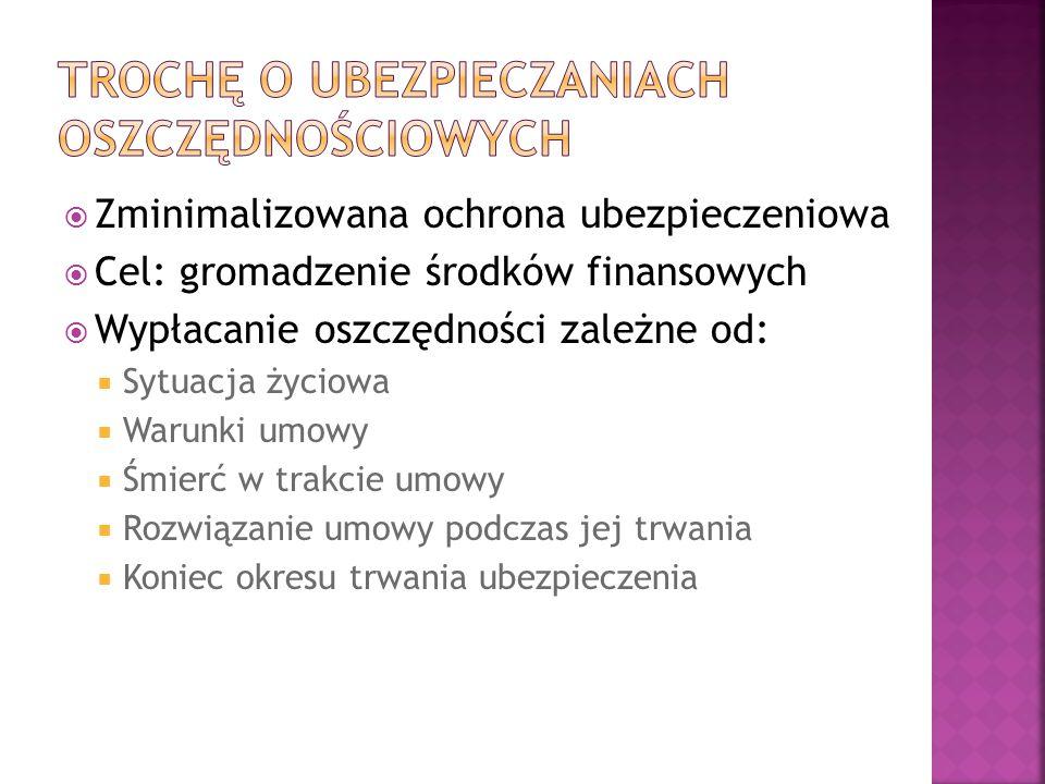  Zminimalizowana ochrona ubezpieczeniowa  Cel: gromadzenie środków finansowych  Wypłacanie oszczędności zależne od:  Sytuacja życiowa  Warunki um