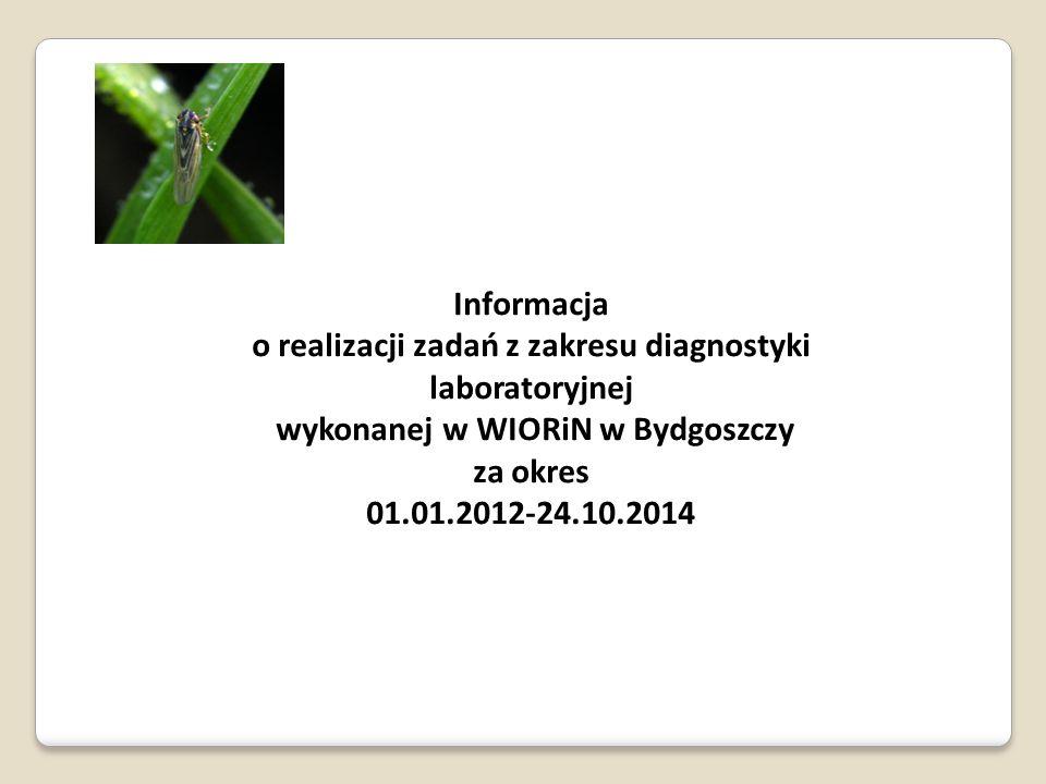 Informacja o realizacji zadań z zakresu diagnostyki laboratoryjnej wykonanej w WIORiN w Bydgoszczy za okres 01.01.2012-24.10.2014