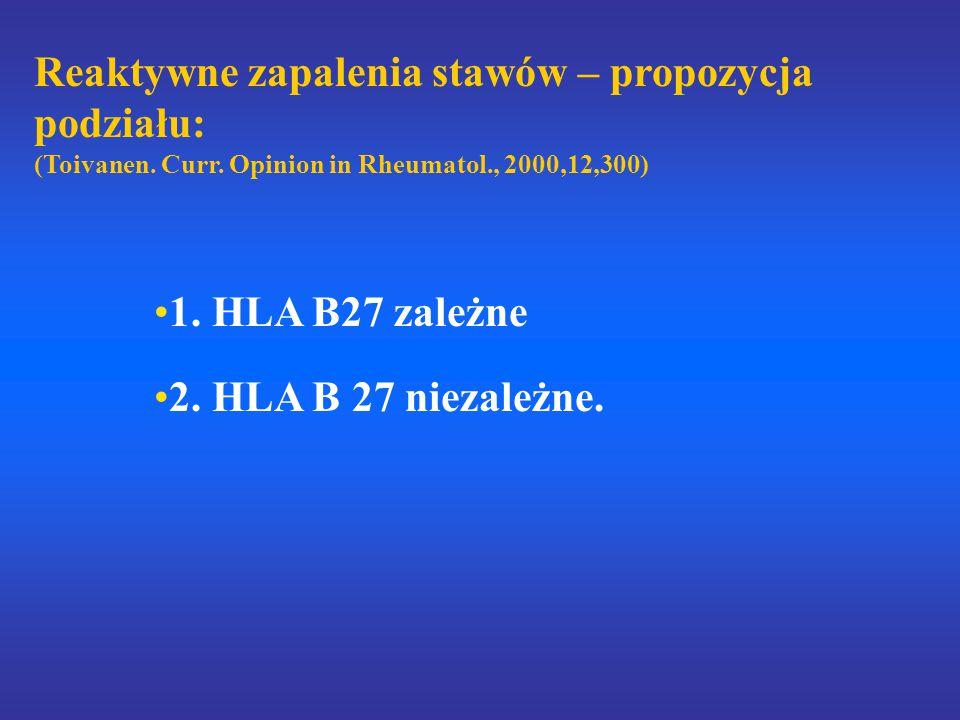 Reaktywne zapalenia stawów – propozycja podziału: (Toivanen. Curr. Opinion in Rheumatol., 2000,12,300) 1. HLA B27 zależne 2. HLA B 27 niezależne.