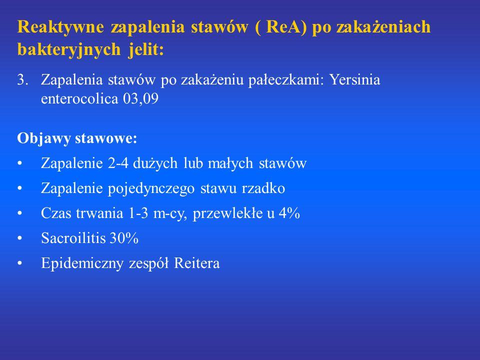 Reaktywne zapalenia stawów ( ReA) po zakażeniach bakteryjnych jelit: 3.Zapalenia stawów po zakażeniu pałeczkami: Yersinia enterocolica 03,09 Objawy stawowe: Zapalenie 2-4 dużych lub małych stawów Zapalenie pojedynczego stawu rzadko Czas trwania 1-3 m-cy, przewlekłe u 4% Sacroilitis 30% Epidemiczny zespół Reitera