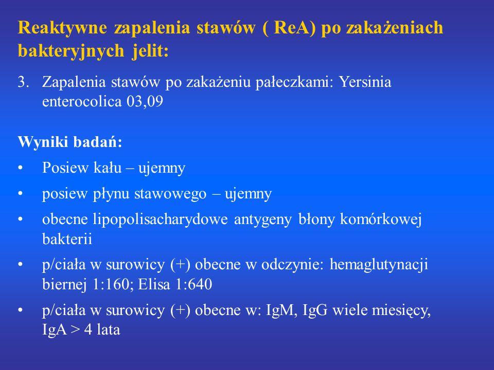 Reaktywne zapalenia stawów ( ReA) po zakażeniach bakteryjnych jelit: 3.Zapalenia stawów po zakażeniu pałeczkami: Yersinia enterocolica 03,09 Wyniki badań: Posiew kału – ujemny posiew płynu stawowego – ujemny obecne lipopolisacharydowe antygeny błony komórkowej bakterii p/ciała w surowicy (+) obecne w odczynie: hemaglutynacji biernej 1:160; Elisa 1:640 p/ciała w surowicy (+) obecne w: IgM, IgG wiele miesięcy, IgA > 4 lata