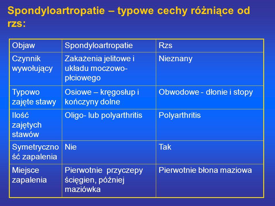 Spondyloartropatie – typowe cechy różniące od rzs: PolyarthritisOligo- lub polyarthritisIlość zajętych stawów Pierwotnie błona maziowaPierwotnie przyczepy ścięgien, później maziówka Miejsce zapalenia TakNieSymetryczno ść zapalenia Obwodowe - dłonie i stopyOsiowe – kręgosłup i kończyny dolne Typowo zajęte stawy NieznanyZakażenia jelitowe i układu moczowo- płciowego Czynnik wywołujący RzsSpondyloartropatieObjaw
