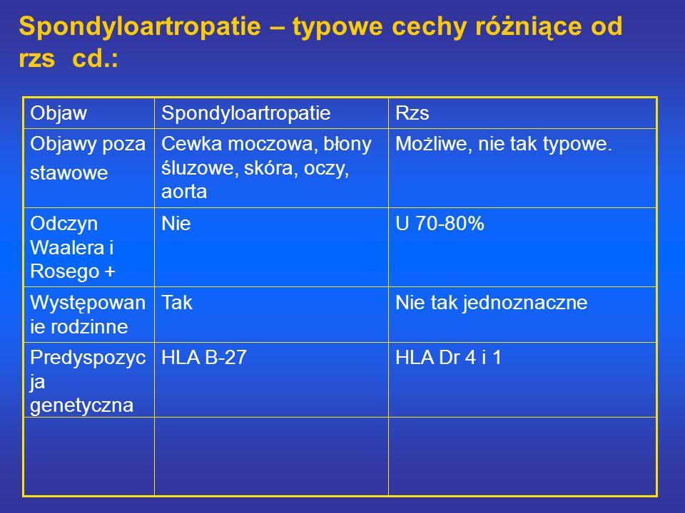 Spondyloartropatie – typowe cechy różniące od rzs cd.: Możliwe, nie tak typowe.Cewka moczowa, błony śluzowe, skóra, oczy, aorta Objawy poza stawowe HLA Dr 4 i 1HLA B-27Predyspozyc ja genetyczna Nie tak jednoznaczneTakWystępowan ie rodzinne U 70-80%NieOdczyn Waalera i Rosego + RzsSpondyloartropatieObjaw