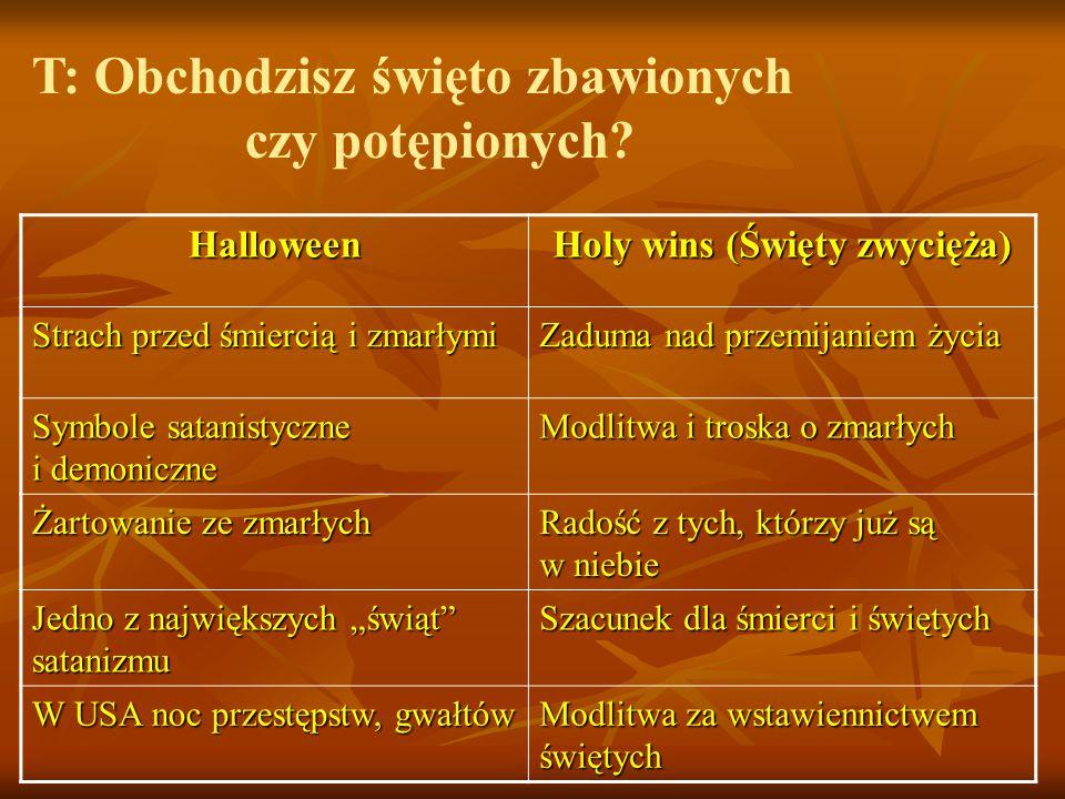 T: Obchodzisz święto zbawionych czy potępionych? Halloween Holy wins (Święty zwycięża) Strach przed śmiercią i zmarłymi Zaduma nad przemijaniem życia