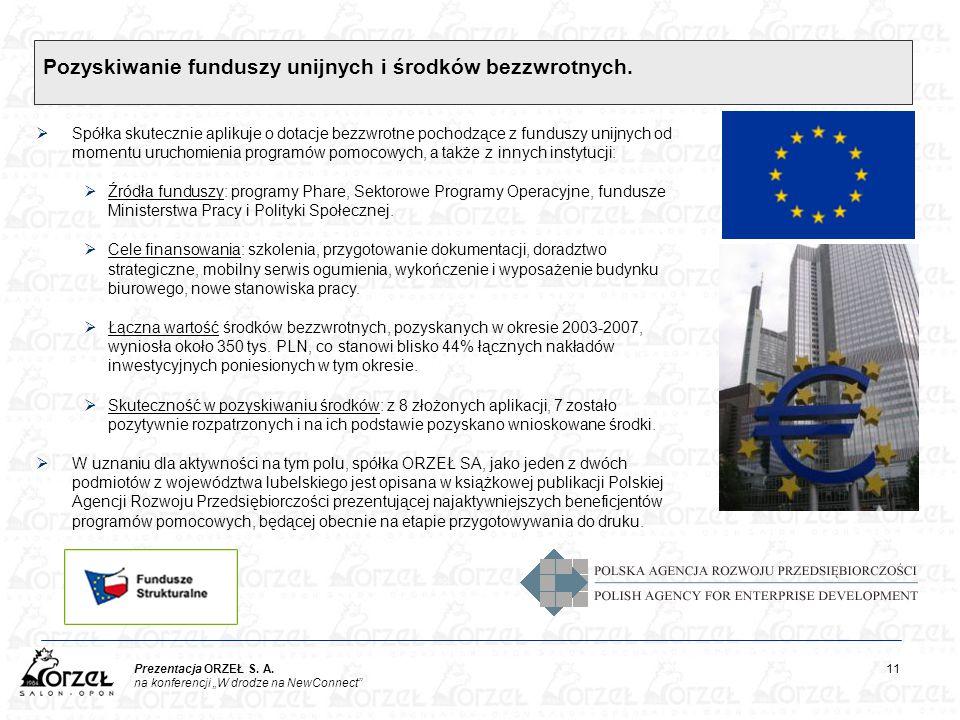 """Prezentacja ORZEŁ S. A. 11 na konferencji """"W drodze na NewConnect"""" Pozyskiwanie funduszy unijnych i środków bezzwrotnych.  Spółka skutecznie aplikuje"""