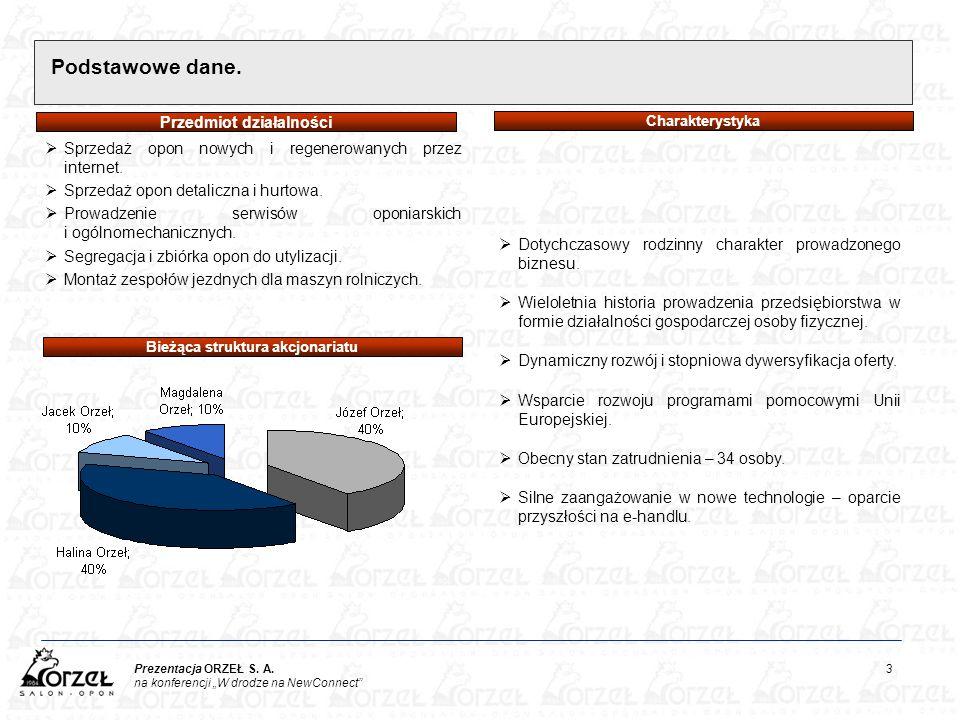 """Prezentacja ORZEŁ S. A. 3 na konferencji """"W drodze na NewConnect Podstawowe dane."""
