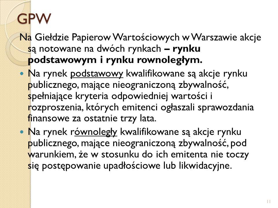 GPW Na Giełdzie Papierow Wartościowych w Warszawie akcje są notowane na dwóch rynkach – rynku podstawowym i rynku rownoległym.