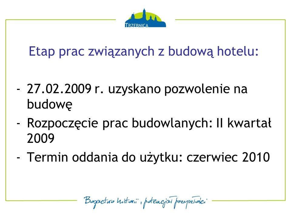 Etap prac związanych z budową hotelu: -27.02.2009 r.