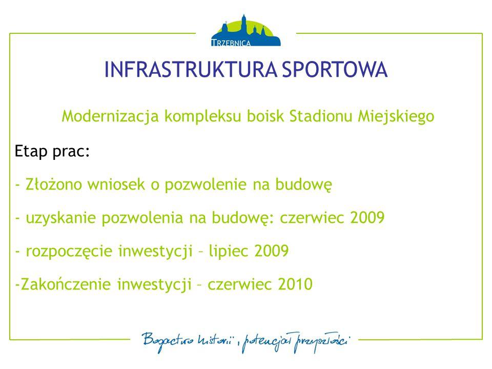 Modernizacja kompleksu boisk Stadionu Miejskiego INFRASTRUKTURA SPORTOWA Etap prac: - Złożono wniosek o pozwolenie na budowę - uzyskanie pozwolenia na budowę: czerwiec 2009 - rozpoczęcie inwestycji – lipiec 2009 -Zakończenie inwestycji – czerwiec 2010