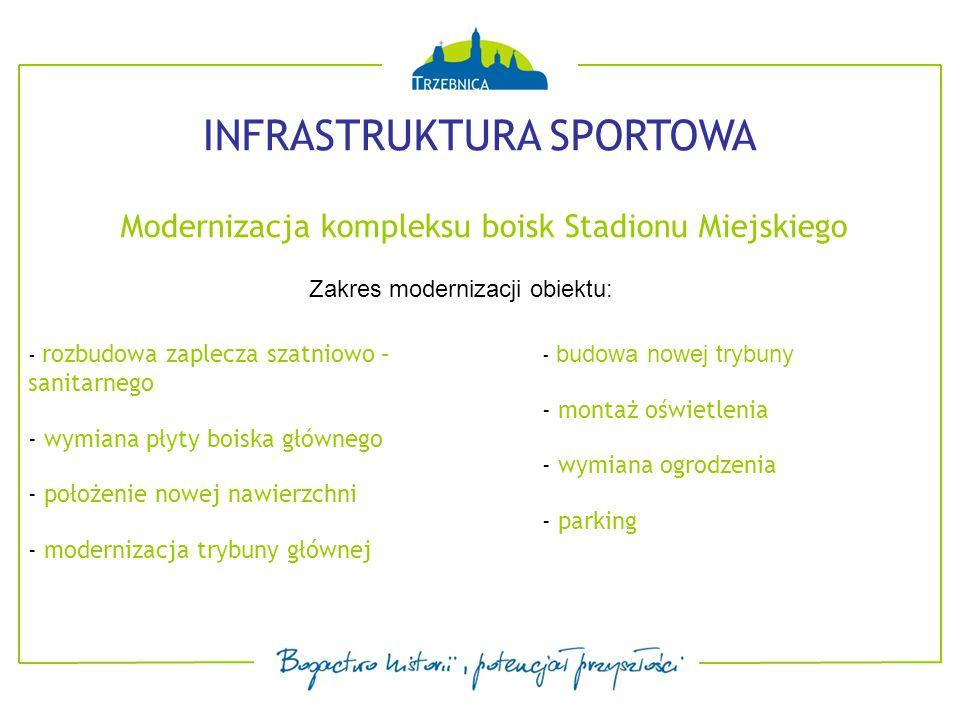 Modernizacja kompleksu boisk Stadionu Miejskiego INFRASTRUKTURA SPORTOWA - rozbudowa zaplecza szatniowo – sanitarnego - wymiana płyty boiska głównego - położenie nowej nawierzchni - modernizacja trybuny głównej - budowa nowej trybuny - montaż oświetlenia - wymiana ogrodzenia - parking Zakres modernizacji obiektu: