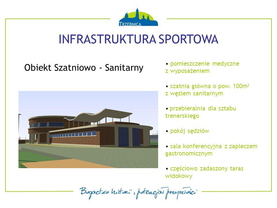 Obiekt Szatniowo - Sanitarny INFRASTRUKTURA SPORTOWA pomieszczenie medyczne z wyposażeniem szatnia główna o pow.
