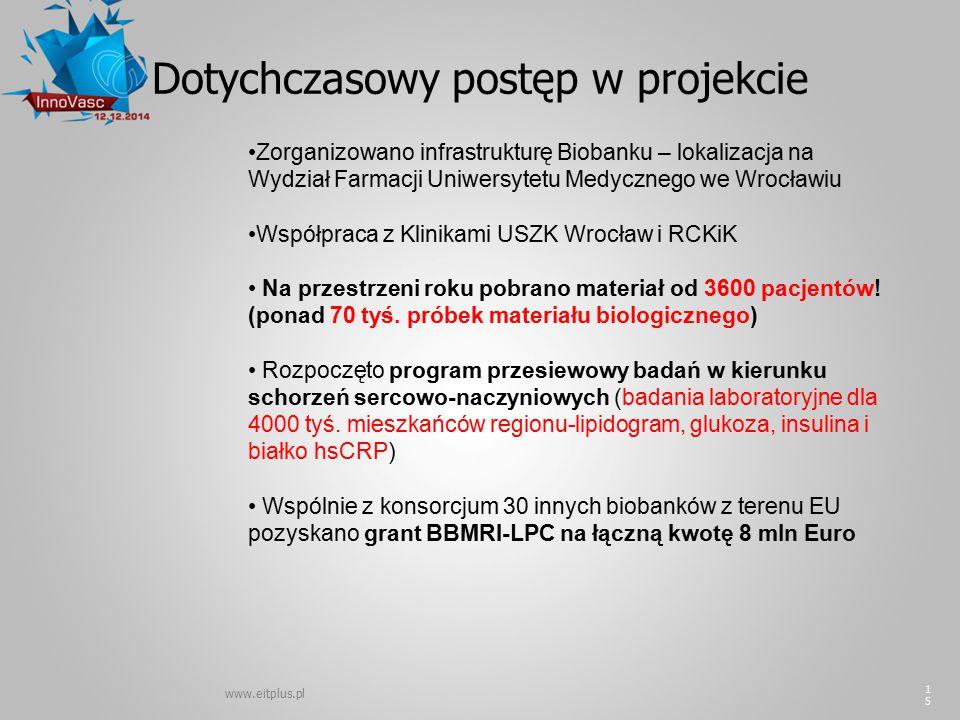 www.eitplus.pl 15 Dotychczasowy postęp w projekcie Zorganizowano infrastrukturę Biobanku – lokalizacja na Wydział Farmacji Uniwersytetu Medycznego we