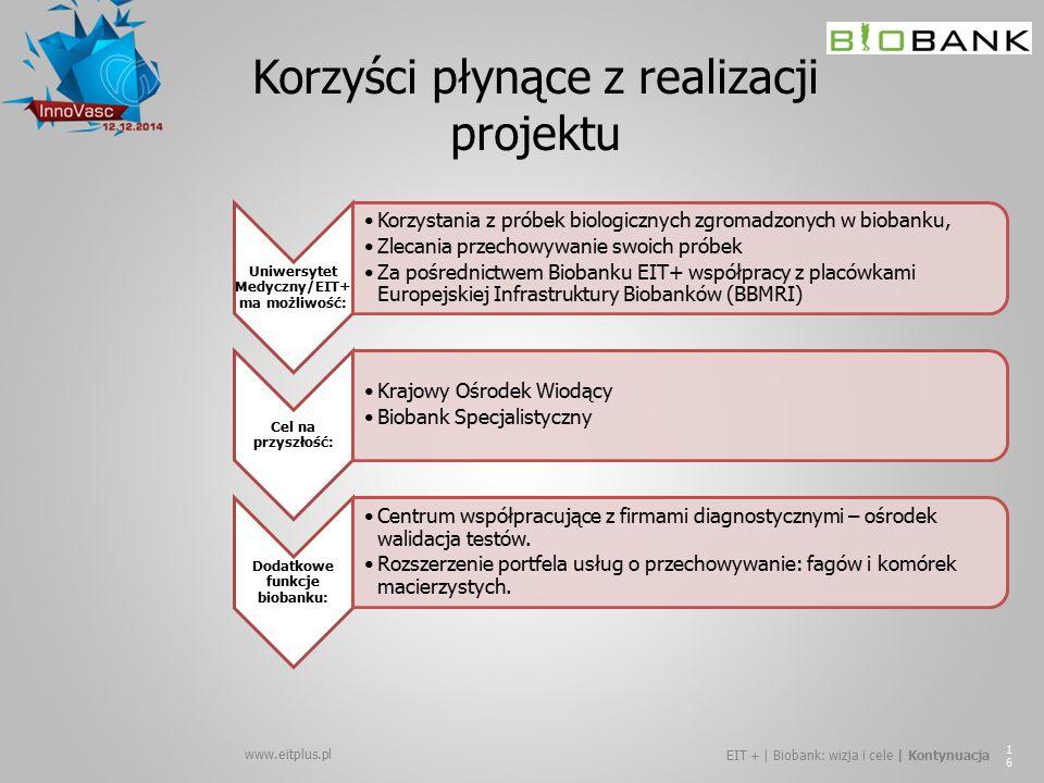 www.eitplus.pl EIT + | Biobank: wizja i cele | Kontynuacja 16 Korzyści płynące z realizacji projektu Uniwersytet Medyczny/EIT+ ma możliwość: Korzystan