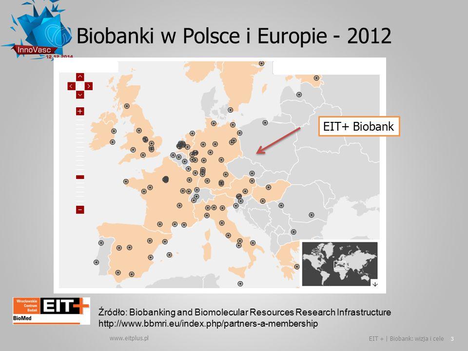 www.eitplus.pl EIT + | Biobank: wizja i cele 3 Biobanki w Polsce i Europie - 2012 EIT+ Biobank Źródło: Biobanking and Biomolecular Resources Research