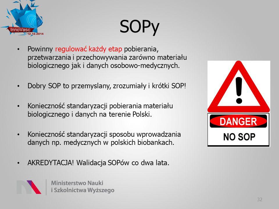 SOPy Powinny regulować każdy etap pobierania, przetwarzania i przechowywania zarówno materiału biologicznego jak i danych osobowo-medycznych. Dobry SO