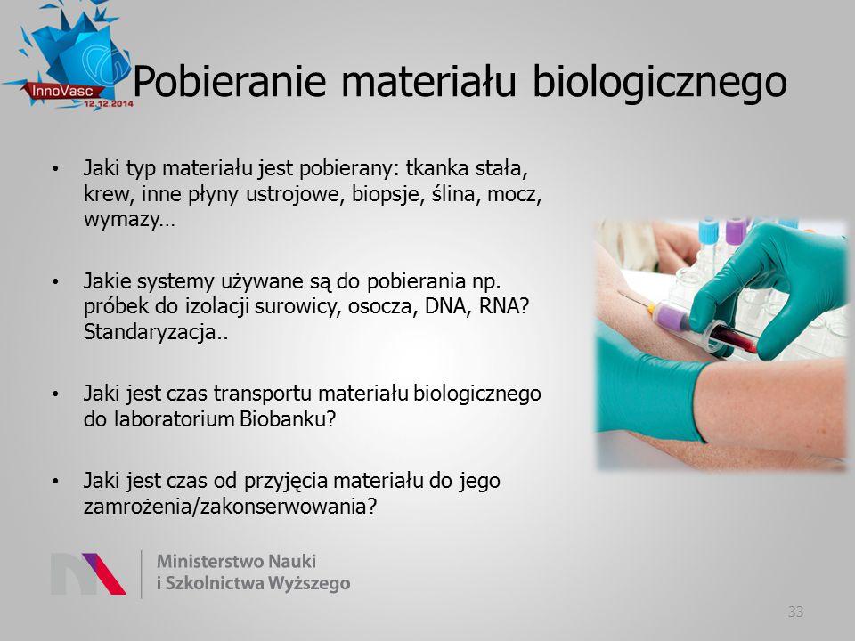 Pobieranie materiału biologicznego Jaki typ materiału jest pobierany: tkanka stała, krew, inne płyny ustrojowe, biopsje, ślina, mocz, wymazy… Jakie sy