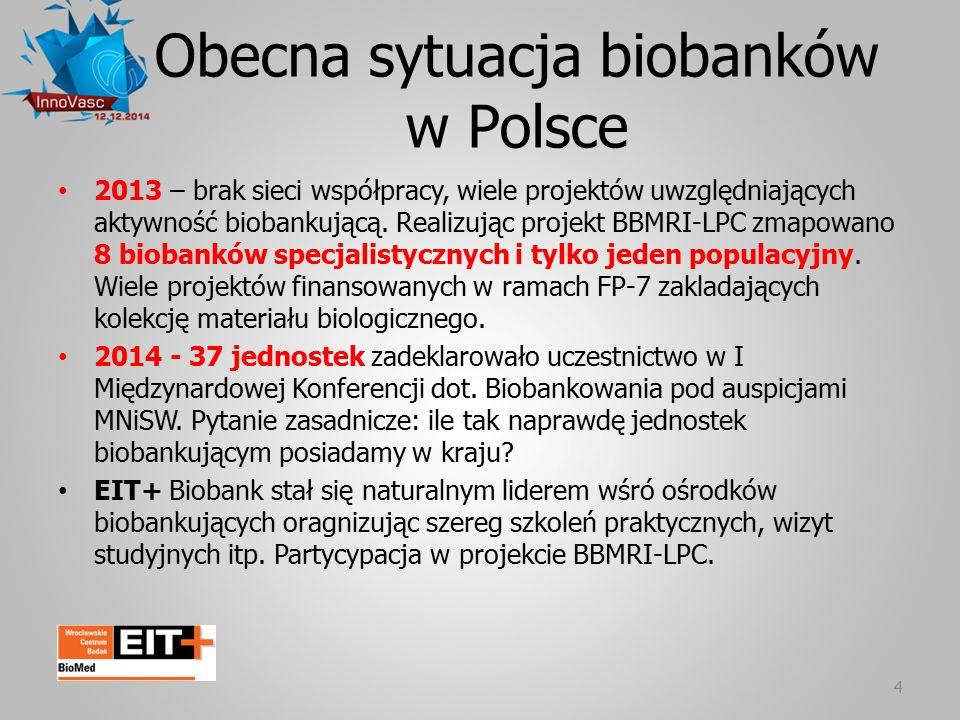 Obecna sytuacja biobanków w Polsce 4 2013 – brak sieci współpracy, wiele projektów uwzględniających aktywność biobankującą. Realizując projekt BBMRI-L