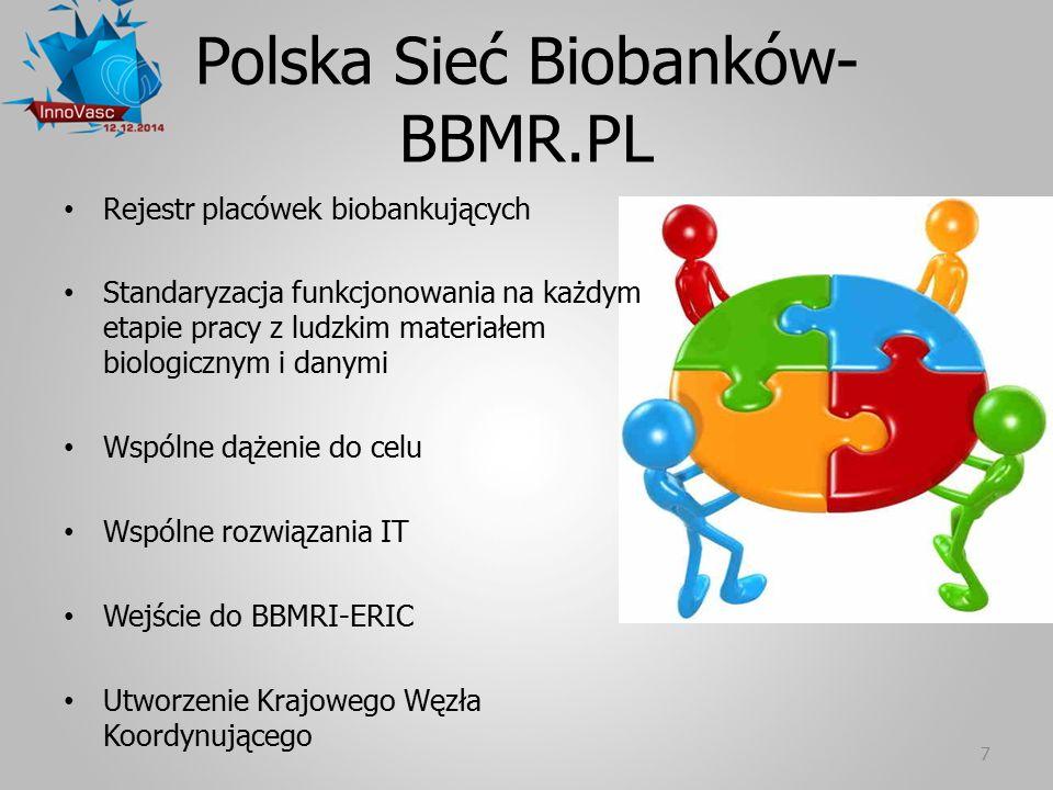 Polska Sieć Biobanków- BBMR.PL Rejestr placówek biobankujących Standaryzacja funkcjonowania na każdym etapie pracy z ludzkim materiałem biologicznym i