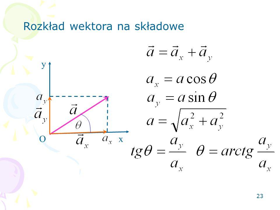 23 Rozkład wektora na składowe Ox y