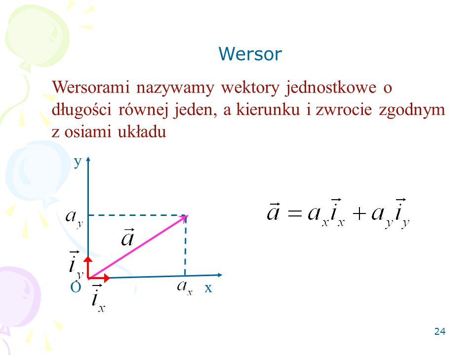 24 Wersor Wersorami nazywamy wektory jednostkowe o długości równej jeden, a kierunku i zwrocie zgodnym z osiami układu Ox y