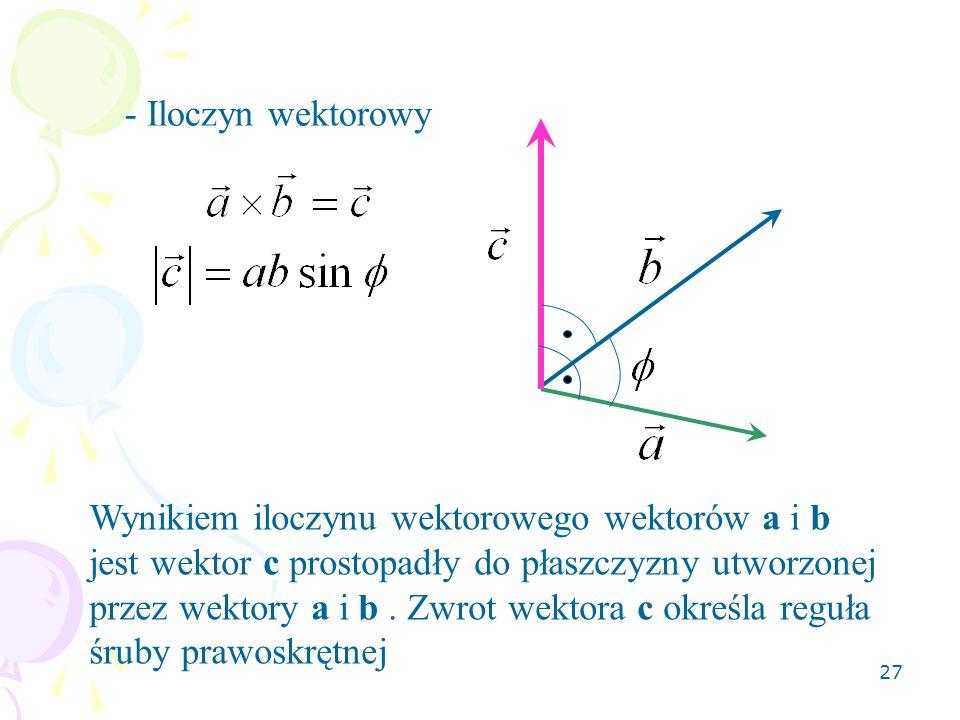 27 - Iloczyn wektorowy Wynikiem iloczynu wektorowego wektorów a i b jest wektor c prostopadły do płaszczyzny utworzonej przez wektory a i b. Zwrot wek