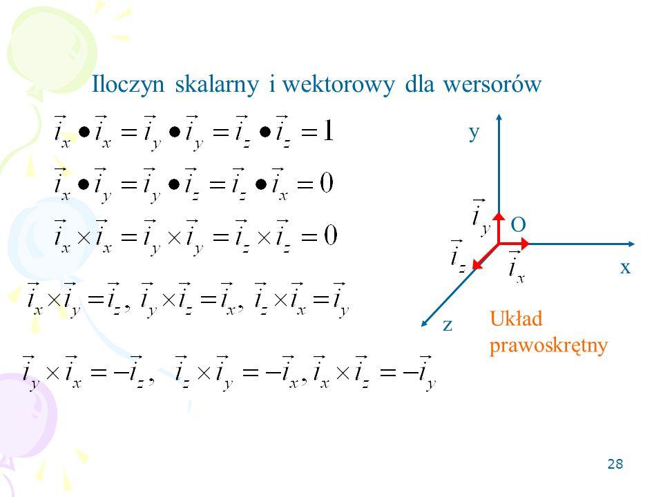 28 Iloczyn skalarny i wektorowy dla wersorów O x y z Układ prawoskrętny