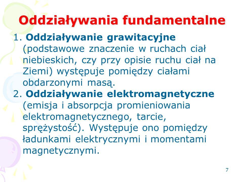 Oddziaływania fundamentalne 1. Oddziaływanie grawitacyjne (podstawowe znaczenie w ruchach ciał niebieskich, czy przy opisie ruchu ciał na Ziemi) wystę