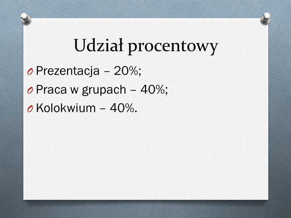 Udział procentowy O Prezentacja – 20%; O Praca w grupach – 40%; O Kolokwium – 40%.