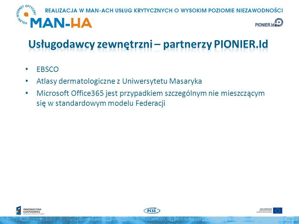 EBSCO Atlasy dermatologiczne z Uniwersytetu Masaryka Microsoft Office365 jest przypadkiem szczególnym nie mieszczącym się w standardowym modelu Federacji