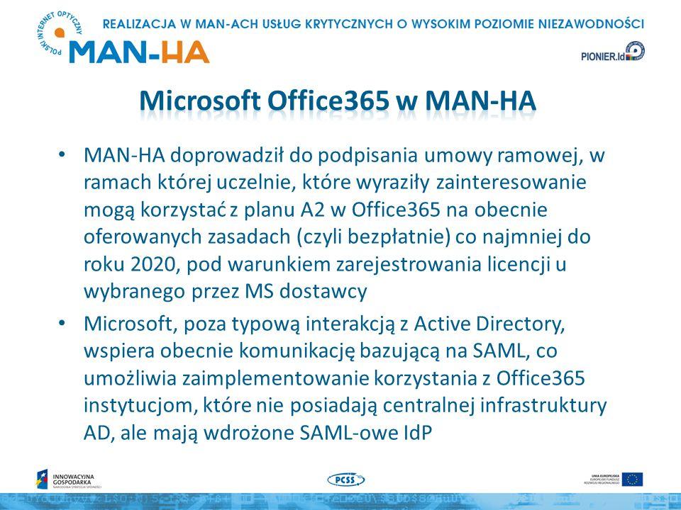 MAN-HA doprowadził do podpisania umowy ramowej, w ramach której uczelnie, które wyraziły zainteresowanie mogą korzystać z planu A2 w Office365 na obecnie oferowanych zasadach (czyli bezpłatnie) co najmniej do roku 2020, pod warunkiem zarejestrowania licencji u wybranego przez MS dostawcy Microsoft, poza typową interakcją z Active Directory, wspiera obecnie komunikację bazującą na SAML, co umożliwia zaimplementowanie korzystania z Office365 instytucjom, które nie posiadają centralnej infrastruktury AD, ale mają wdrożone SAML-owe IdP
