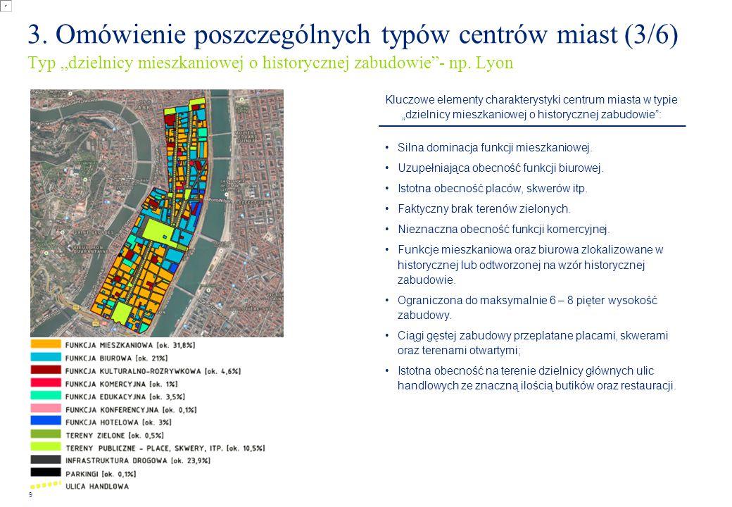 """9 Kluczowe elementy charakterystyki centrum miasta w typie """"dzielnicy mieszkaniowej o historycznej zabudowie"""": Silna dominacja funkcji mieszkaniowej."""
