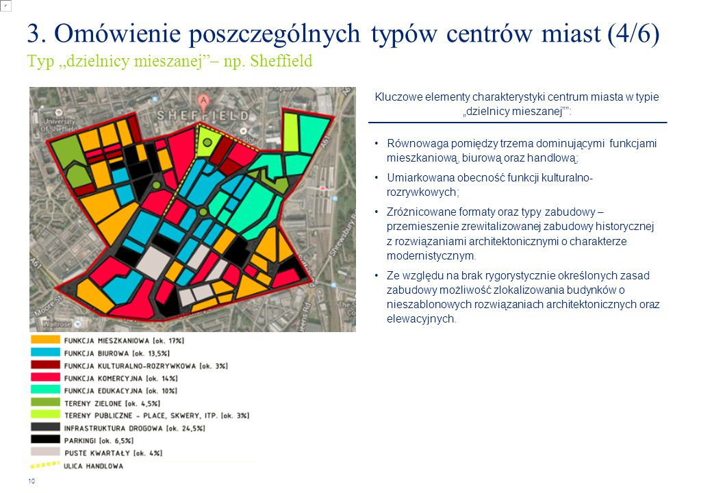 """11 Kluczowe elementy charakterystyki centrum miasta w typie """"stylowej dzielnicy miejskiej : Dominacja funkcji komercyjnej przy istotnej obecności funkcji mieszkaniowej oraz biurowej."""