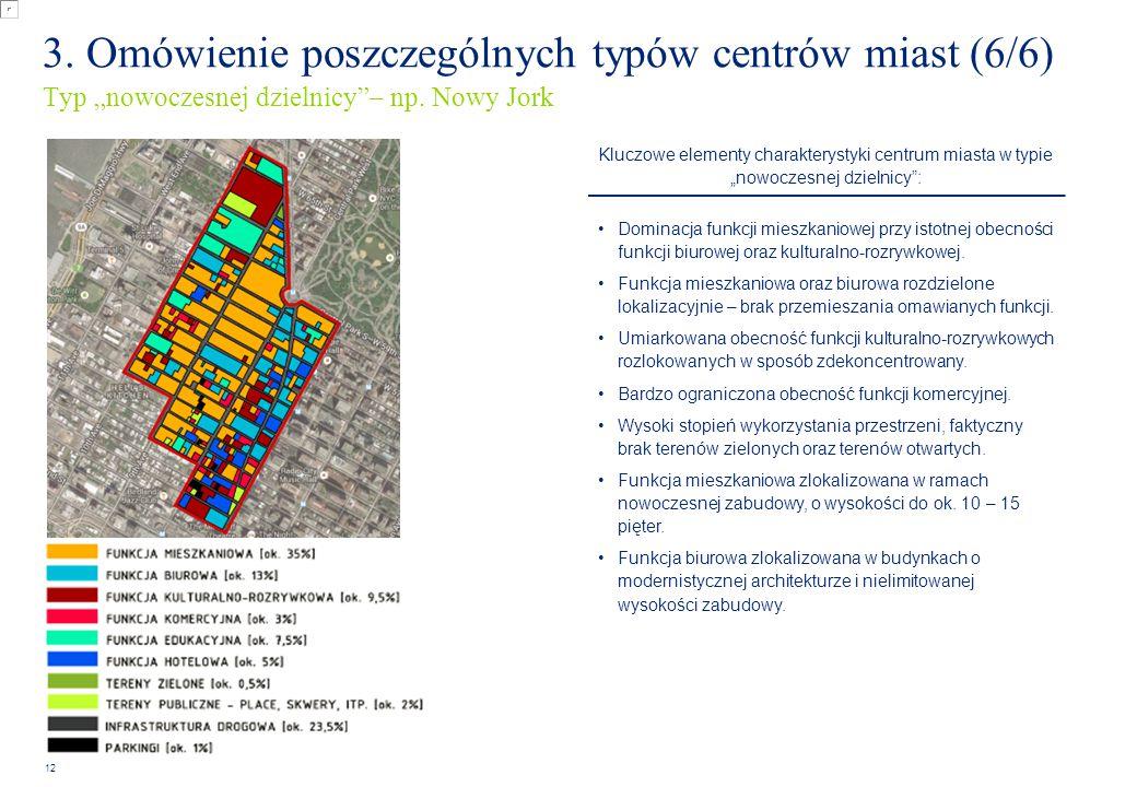 """12 Kluczowe elementy charakterystyki centrum miasta w typie """"nowoczesnej dzielnicy"""": Dominacja funkcji mieszkaniowej przy istotnej obecności funkcji b"""