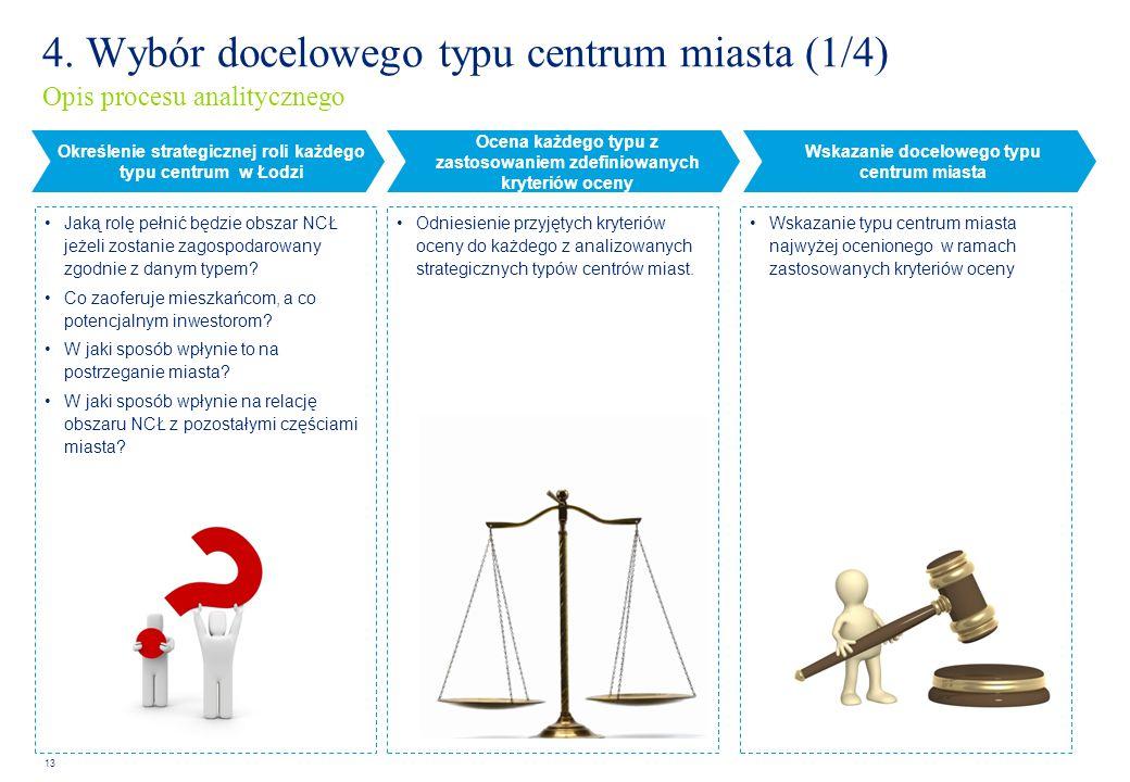13 Odniesienie przyjętych kryteriów oceny do każdego z analizowanych strategicznych typów centrów miast. Określenie strategicznej roli każdego typu ce