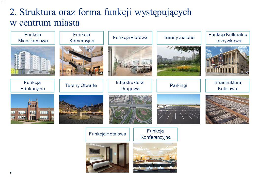 5 2. Struktura oraz forma funkcji występujących w centrum miasta Funkcja Mieszkaniowa Funkcja Komercyjna Funkcja BiurowaTereny Zielone Funkcja Kultura