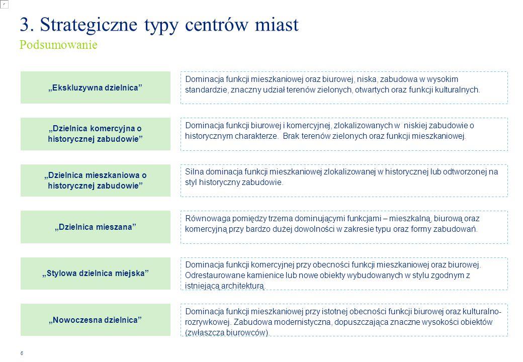 """7 3.Omówienie poszczególnych typów centrów miast (1/6) Typ """"ekskluzywnej dzielnicy - np."""