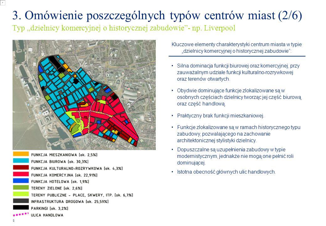 """9 Kluczowe elementy charakterystyki centrum miasta w typie """"dzielnicy mieszkaniowej o historycznej zabudowie : Silna dominacja funkcji mieszkaniowej."""