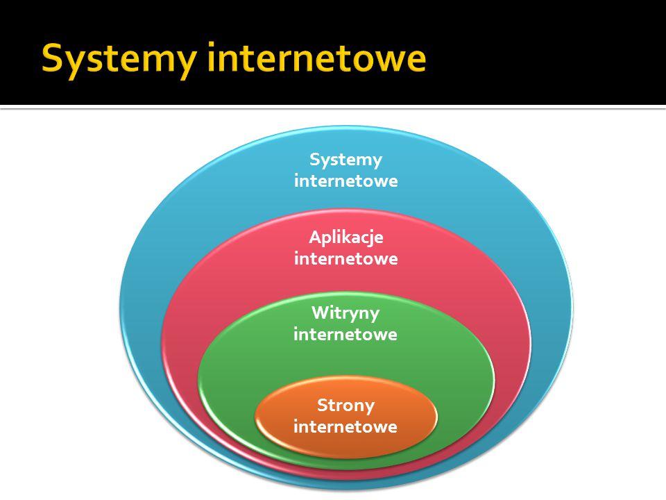  Architektura trójwarstwowa (3-tier) Interfejs użytkownika Prezentacja wyników Warstwa prezentacji Logika biznesowa Przetwarzanie danych Kontrola przepływu informacji Warstwa aplikacji Bazy danych Składowanie i pobieranie danych Warstwa danych