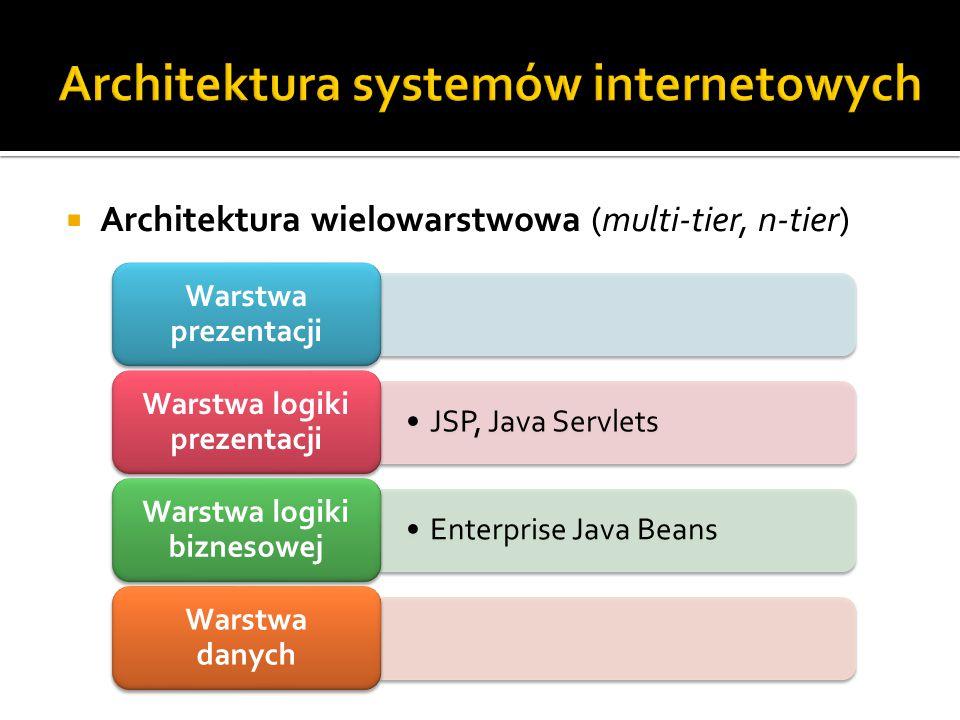  Architektura wielowarstwowa (multi-tier, n-tier) Warstwa prezentacji JSP, Java Servlets Warstwa logiki prezentacji Enterprise Java Beans Warstwa log
