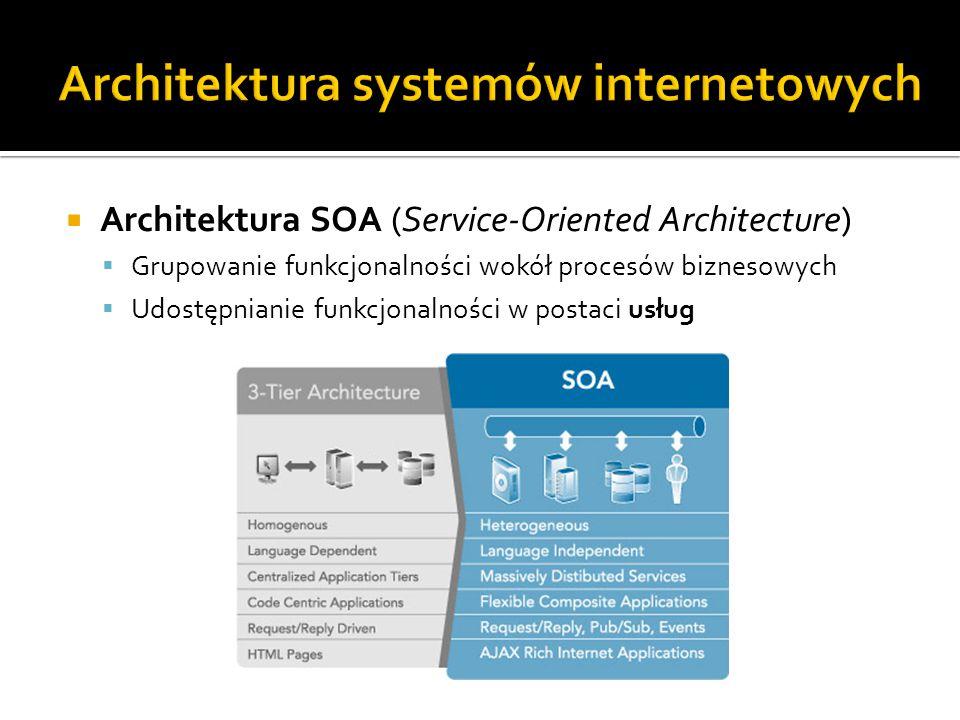  Serwer WWW  Obsługa żądań HTTP, udostępnianie dokumentów, komunikacja z przeglądarką WWW  Uwierzytelnianie, kontrola dostępu  Przykładowe serwery: Apache, IIS, lighttpd  Serwer aplikacji  Platforma uruchamiania warstwy aplikacji, logiki biznesowej, usług sieciowych  Komunikacja z warstwą klienta i warstwą danych  Przykładowe serwery: Tomcat, JBoss, Glassfish,.NET Framework, Zend Server, Zope
