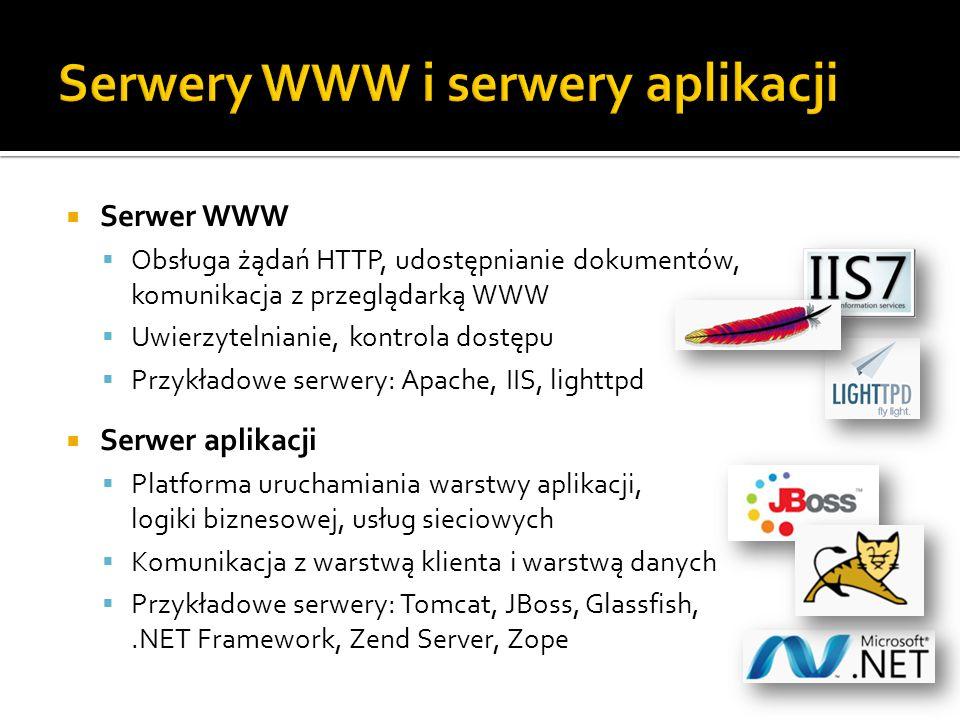  Serwer WWW  Obsługa żądań HTTP, udostępnianie dokumentów, komunikacja z przeglądarką WWW  Uwierzytelnianie, kontrola dostępu  Przykładowe serwery